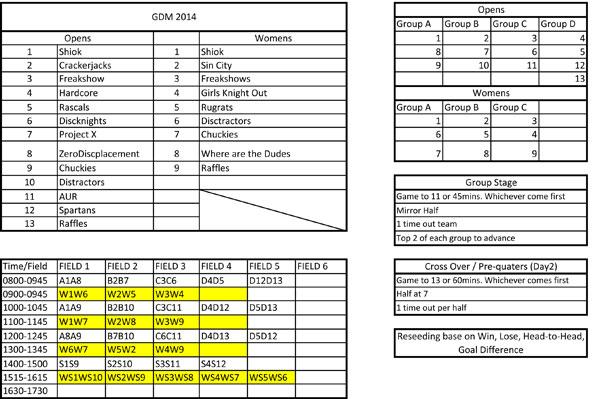 Gendermah 2014 Original Schedule